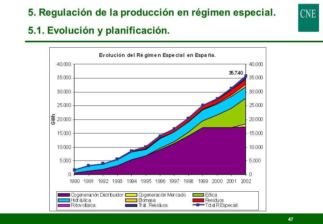 46 5. Regulación de la producción en régimen especial. 5.1. Evolución y planificación.