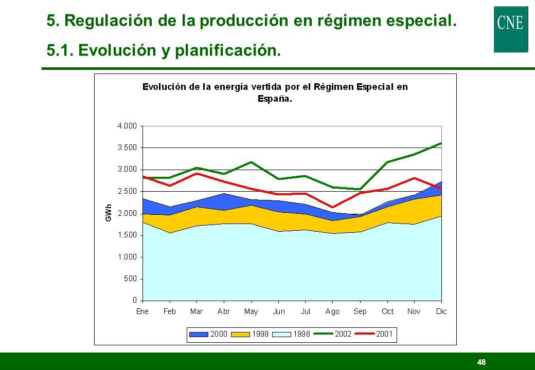 47 5. Regulación de la producción en régimen especial. 5.1. Evolución y planificación.