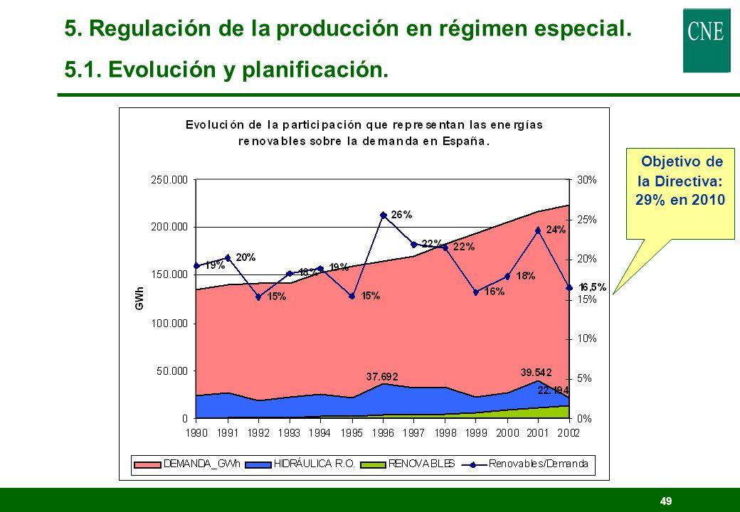 48 5. Regulación de la producción en régimen especial. 5.1. Evolución y planificación.
