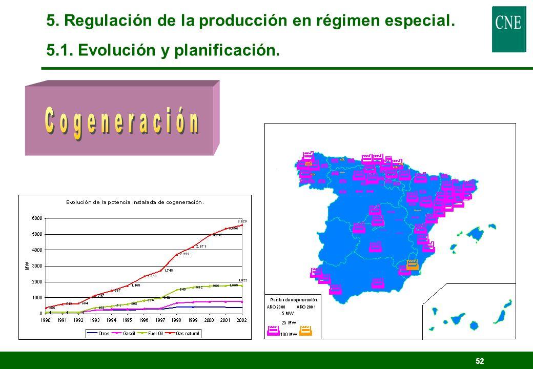 51 5. Regulación de la producción en régimen especial. 5.1. Evolución y planificación. Situación a Septiembre 2003
