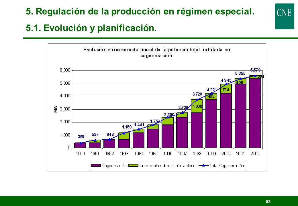 52 5. Regulación de la producción en régimen especial. 5.1. Evolución y planificación.