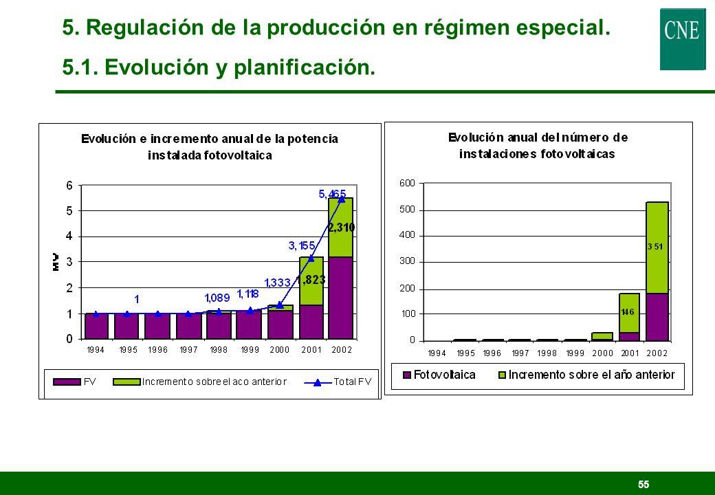 54 Planta de Toledo PV (1MW) 5. Regulación de la producción en régimen especial. 5.1. Evolución y planificación.