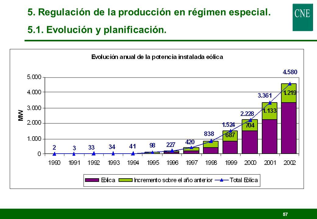 56 5. Regulación de la producción en régimen especial. 5.1. Evolución y planificación.