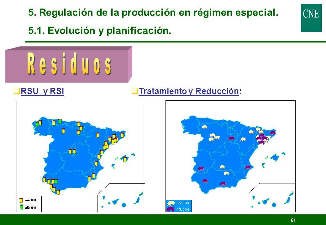 60 Biomasa primaria: recursos naturales y plantaciones Biomasa secundaria: lodos, estiércoles, biogás, biocombustibles.. 5. Regulación de la producció