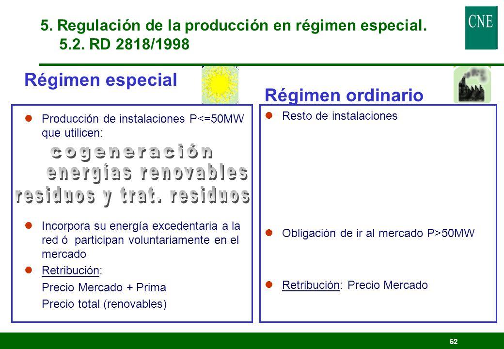 61 RSU y RSI Tratamiento y Reducción: 5. Regulación de la producción en régimen especial. 5.1. Evolución y planificación.