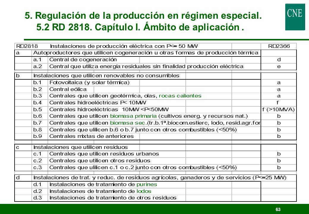 62 Régimen especial lProducción de instalaciones P<=50MW que utilicen: lIncorpora su energía excedentaria a la red ó participan voluntariamente en el