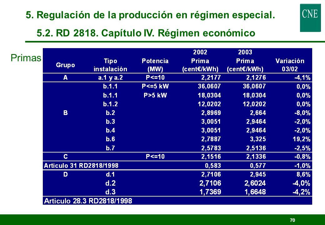 69 5. Regulación de la producción en régimen especial. 5.2. RD 2818. Capítulo IV. Régimen económico Precios medios anuales en el mercado de producción