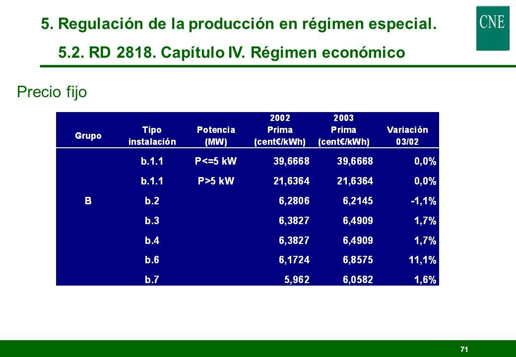 70 5. Regulación de la producción en régimen especial. 5.2. RD 2818. Capítulo IV. Régimen económico Primas