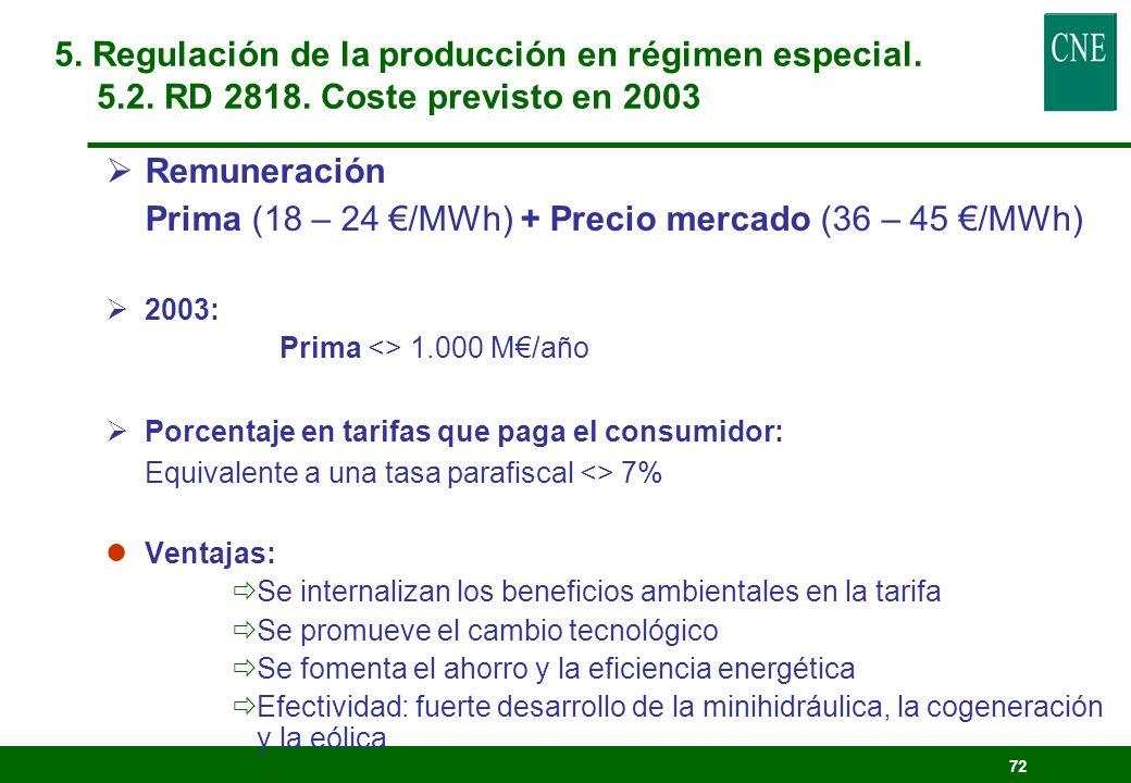 71 5. Regulación de la producción en régimen especial. 5.2. RD 2818. Capítulo IV. Régimen económico Precio fijo