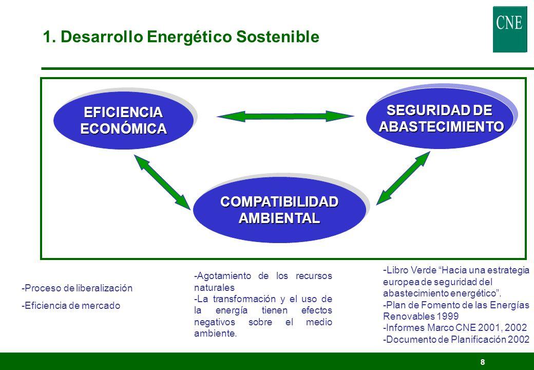 7 La Agenda 21 recoge las conclusiones de Río de Janeiro. La Unión Europea : - Incorpora: Tratado de Amsterdam (1997) y Consejo de Lisboa (2000). - El