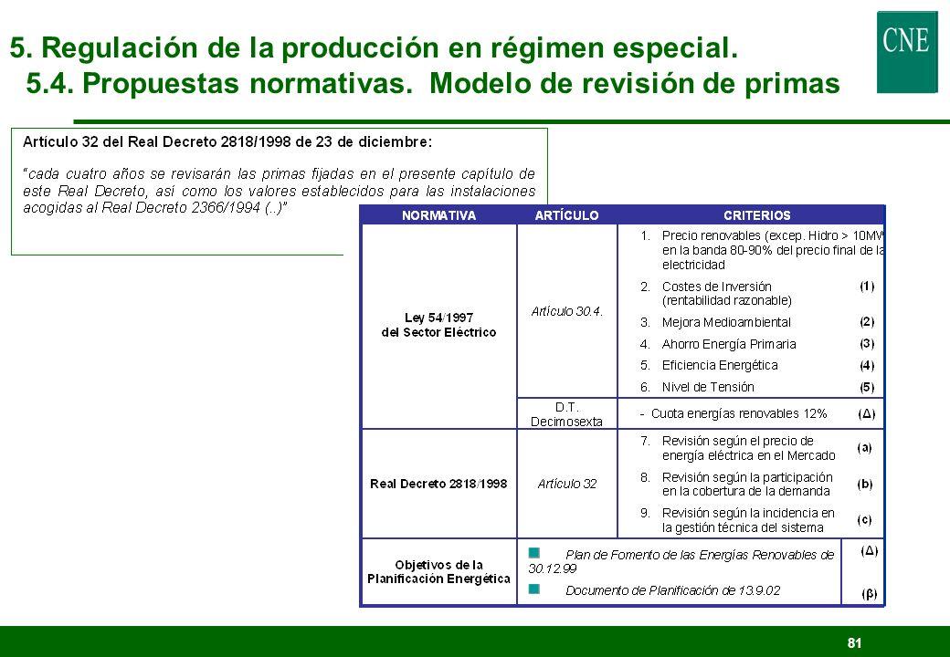 80 5. Regulación de la producción en régimen especial. 5.3. Problemas y posibles soluciones. RD 841/2002 Participación actual en mercado MW 30% de la