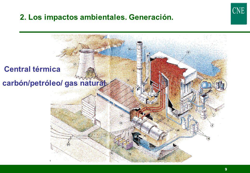 8 - Libro Verde Hacia una estrategia europea de seguridad del abastecimiento energético. -Plan de Fomento de las Energías Renovables 1999 -Informes Ma