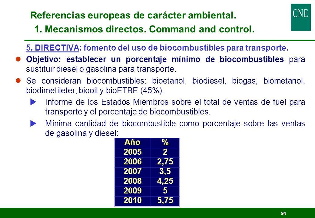 93 4. DIRECTIVA 96/61/CE: Prevención y control integrados de la contaminación. lEstablece medidas y procedimientos para prevenir o minimizar el impact