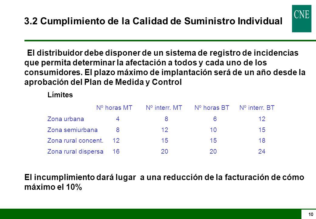 10 3.2 Cumplimiento de la Calidad de Suministro Individual El distribuidor debe disponer de un sistema de registro de incidencias que permita determin