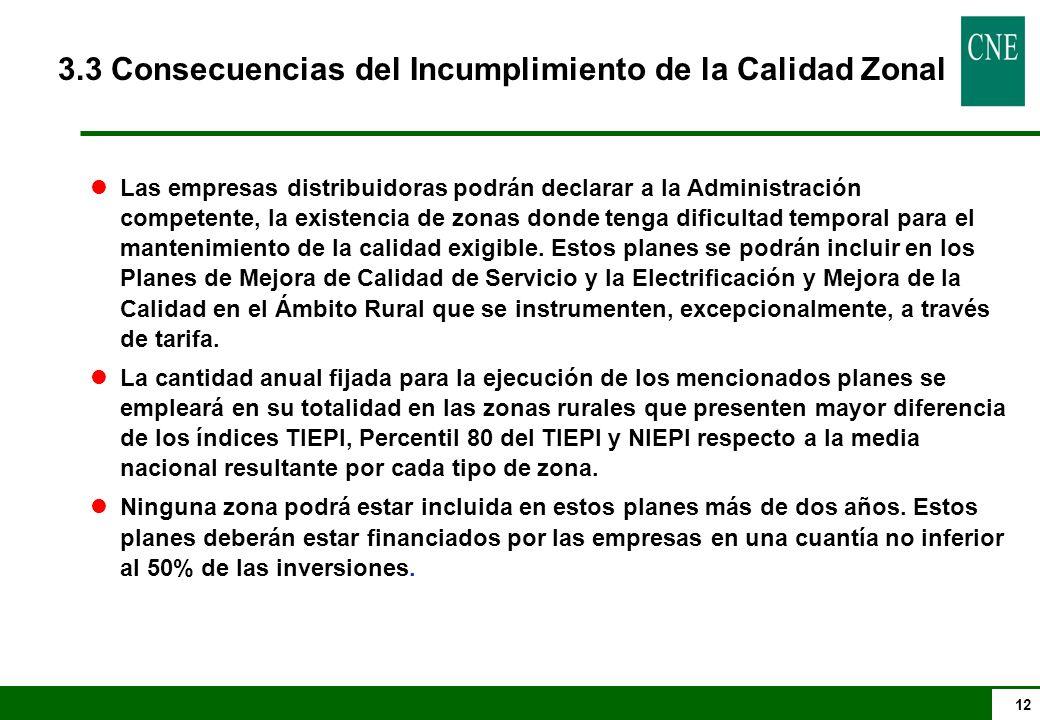 12 3.3 Consecuencias del Incumplimiento de la Calidad Zonal lLas empresas distribuidoras podrán declarar a la Administración competente, la existencia