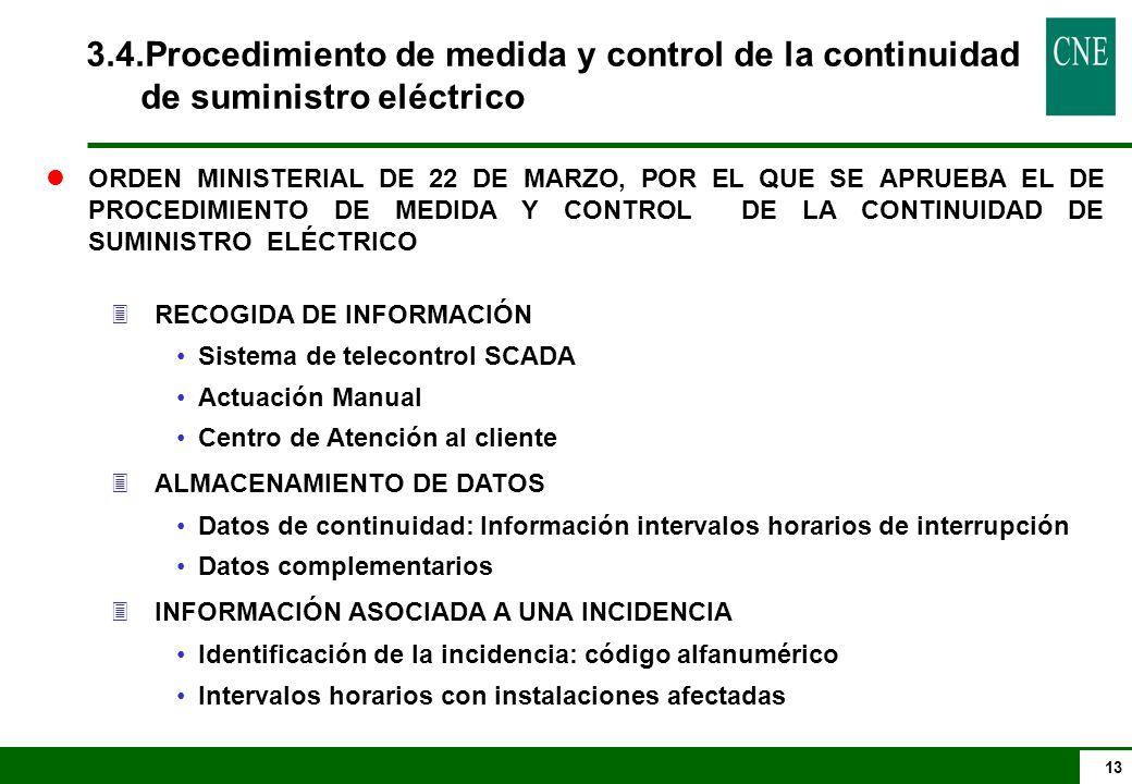 13 3.4.Procedimiento de medida y control de la continuidad de suministro eléctrico lORDEN MINISTERIAL DE 22 DE MARZO, POR EL QUE SE APRUEBA EL DE PROC
