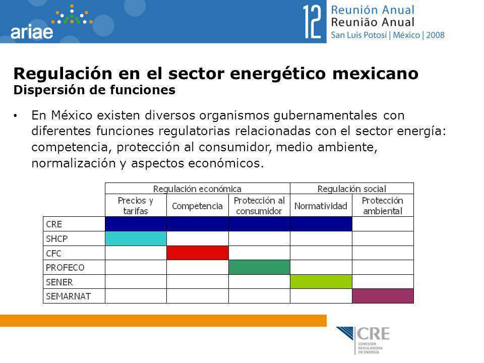 Regulación en el sector energético mexicano Dispersión de funciones En México existen diversos organismos gubernamentales con diferentes funciones reg