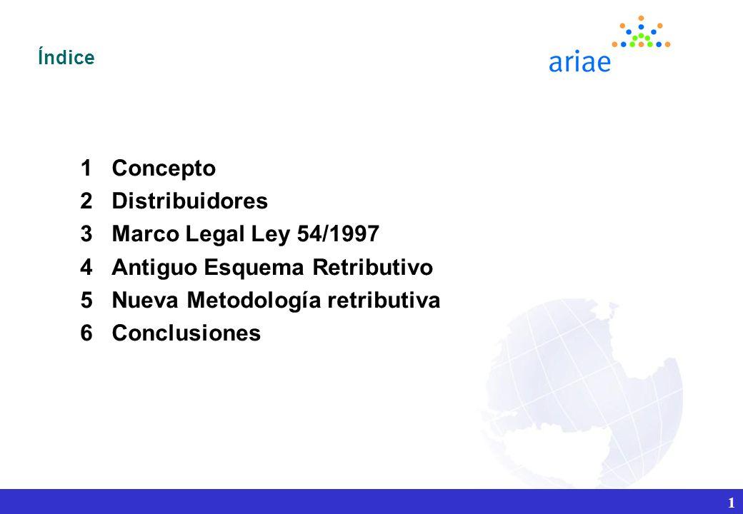 1 Índice 1Concepto 2Distribuidores 3Marco Legal Ley 54/1997 4Antiguo Esquema Retributivo 5Nueva Metodología retributiva 6Conclusiones