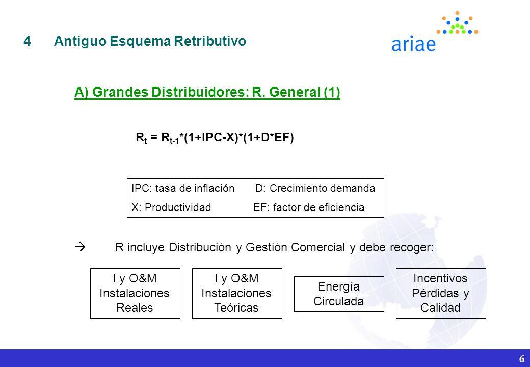 26 Ejemplo de subestaciones, redes, elementos de protección 5Nueva Metodología Retributiva.