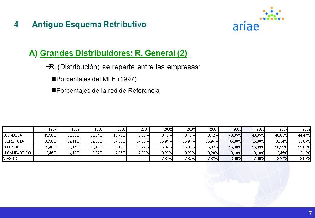 7 A) Grandes Distribuidores: R.