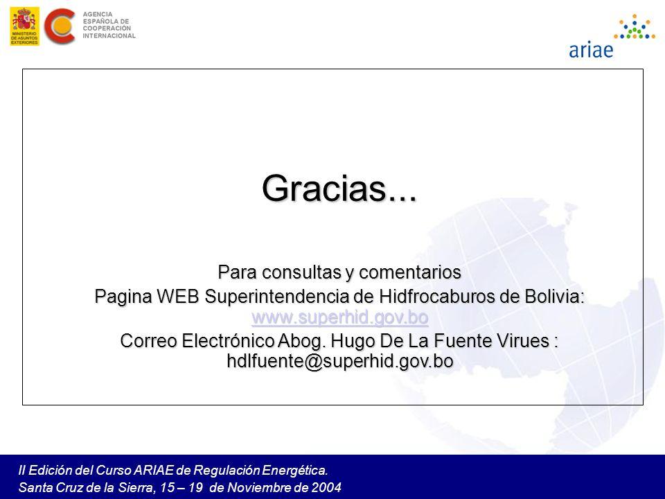 II Edición del Curso ARIAE de Regulación Energética. Santa Cruz de la Sierra, 15 – 19 de Noviembre de 2004 Gracias... Para consultas y comentarios Pag