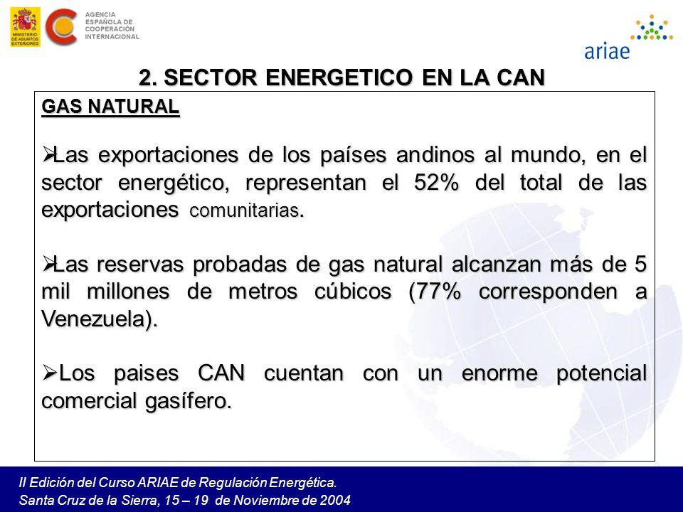 II Edición del Curso ARIAE de Regulación Energética. Santa Cruz de la Sierra, 15 – 19 de Noviembre de 2004 GAS NATURAL Las exportaciones de los países