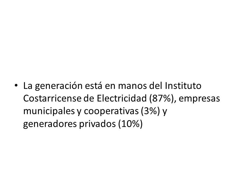 ESTRUCTURA DEL SECTOR ELÉCTRICO DE COSTA RICA, 2007 Geotérmica (14%) Hidráulica (75%) Térmica (8%) Eólica (3%) Otras (0,2%) GENERACION (8 948 GWh) DISTRIBUCION TRANSMISION Capacidad Instalada (MW) 1 713.1 Km 138 KV 211.0 (12.3) 230 KV 693.4 (40.5) Circuito Simple Voltaje Km (%) Circuito Doble Voltaje Km (%) 138 KV 494.7 (28.9) 230 KV 314.0 (18.3) Líneas de Transmisión (km) CNFL 3,239 GWh(39.7 %) ICE3,244 GWh(39,7 %) JASEC 473 GWh( 5.8 %) ESPH 482 GWh( 5.9 %) Coopelesca 302 GWh( 3.7 %) Coopeguanacaste 294 GWh( 3.6 %) Coopesantos 112 GWh( 1.4 %) Coopealfaro 20 GWh( 0.2 %) 8,166 GWh Ventas SEN (GWh) Capacidad de Transformación (MVA) 7 406 MVA Líneas de Distribución (Km) SEN 34,500 Km ICE 19 002 Km Demanda Máxima Histórica (MW) 1 500.4 MW (19-11-2007 a las 18:30 horas) 98,60% Grado de electrificación actual ICE 1,692.27 MW(77.56%) BOT Miravalles 29.55 MW (1.35%) BOT El General 42.00 MW (1.92%) BOT La Joya 51.00 MW (2.34%) CNFL 88.00 MW (4.03%) ZARET-Río Azul 3.70 MW (0.17%) JASEC 24.67 MW (1.13%) ESPH 19.85 MW (0.91%) COOPELESCA 25.50 MW (1.17%) PRIVADOS 205.48 MW (9.42%) Total: 2 182.02 MW (100%) Fuente: ICE