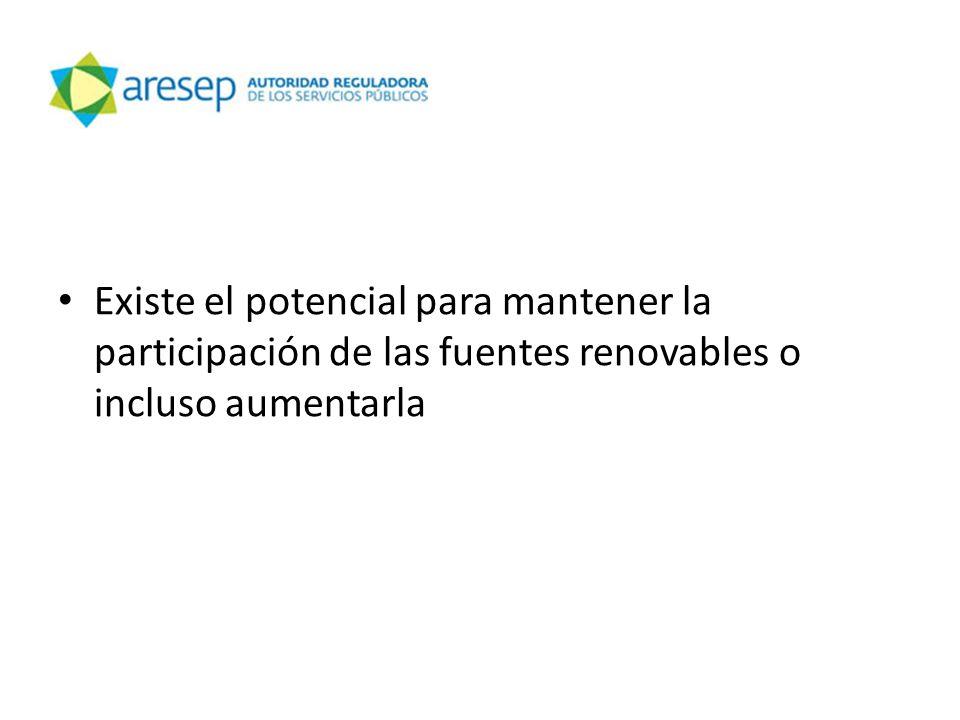 15 Fuente: ICE, UEN CENPE Potencial energético de Costa Rica (MW) Fuente: ICE