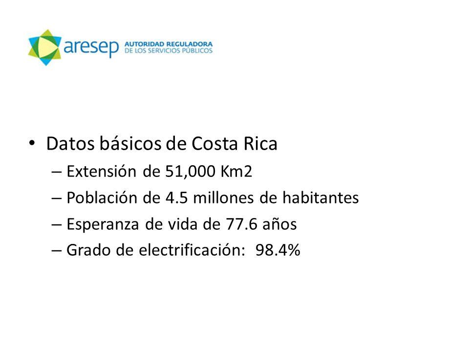 Datos básicos de Costa Rica – Extensión de 51,000 Km2 – Población de 4.5 millones de habitantes – Esperanza de vida de 77.6 años – Grado de electrific