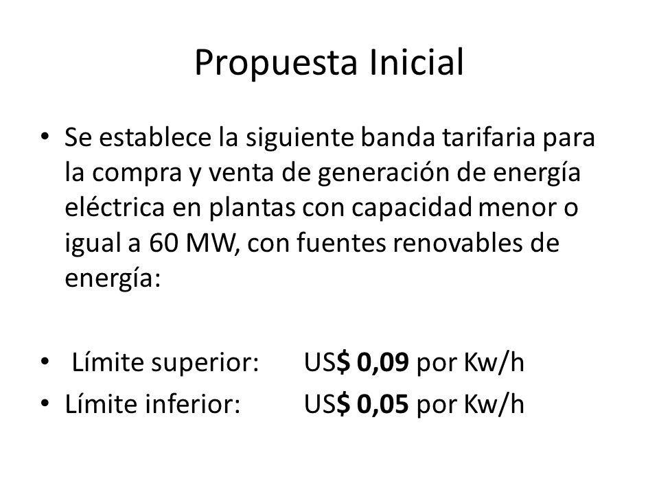Propuesta Inicial Se establece la siguiente banda tarifaria para la compra y venta de generación de energía eléctrica en plantas con capacidad menor o
