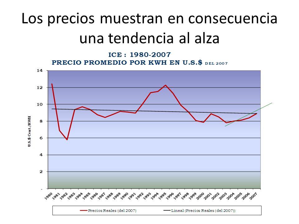 Que podría arruinar la elevada competitividad que hoy tiene la industria eléctrica en Costa Rica