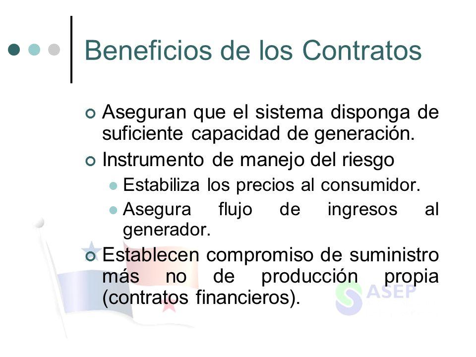 Beneficios de los Contratos Aseguran que el sistema disponga de suficiente capacidad de generación. Instrumento de manejo del riesgo Estabiliza los pr