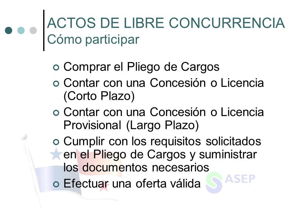 ACTOS DE LIBRE CONCURRENCIA Cómo participar Comprar el Pliego de Cargos Contar con una Concesión o Licencia (Corto Plazo) Contar con una Concesión o L