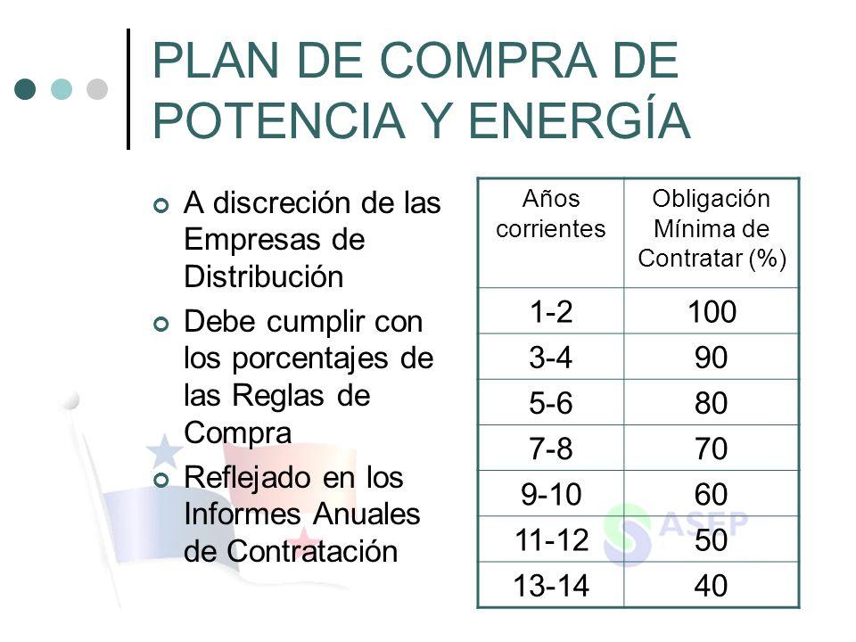 PLAN DE COMPRA DE POTENCIA Y ENERGÍA A discreción de las Empresas de Distribución Debe cumplir con los porcentajes de las Reglas de Compra Reflejado e