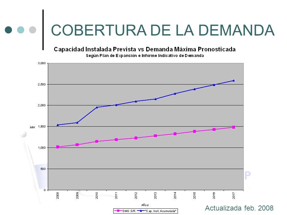COBERTURA DE LA DEMANDA Actualizada feb. 2008