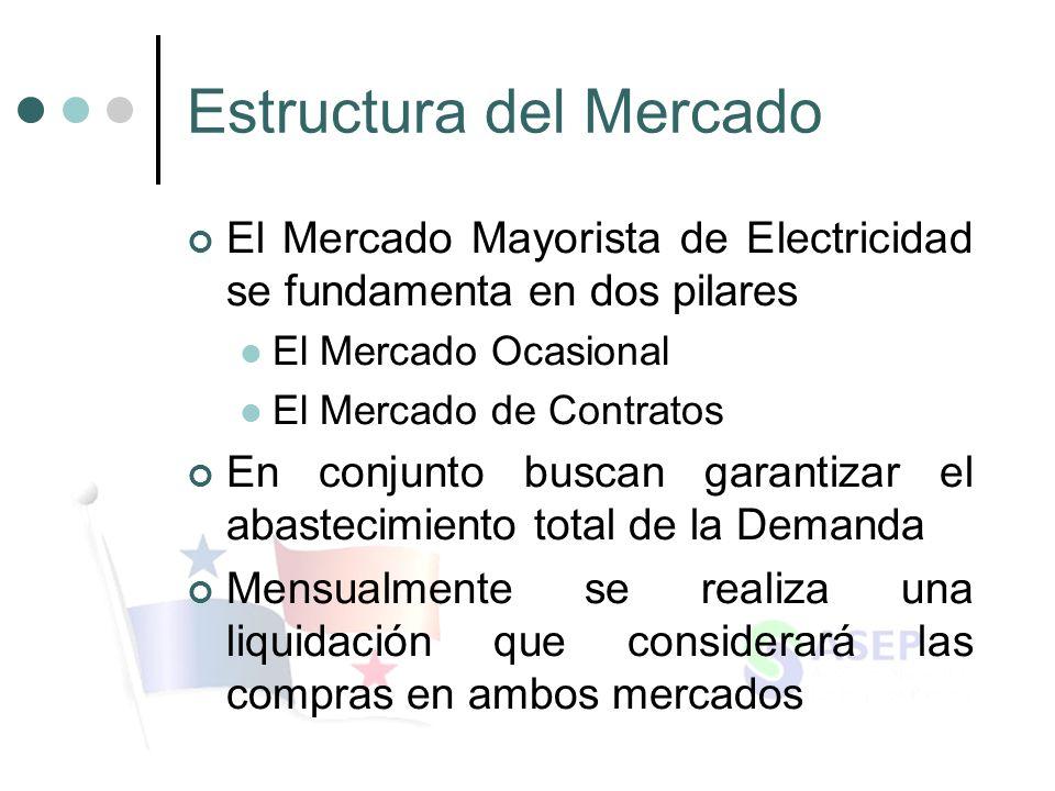Estructura del Mercado El Mercado Mayorista de Electricidad se fundamenta en dos pilares El Mercado Ocasional El Mercado de Contratos En conjunto busc