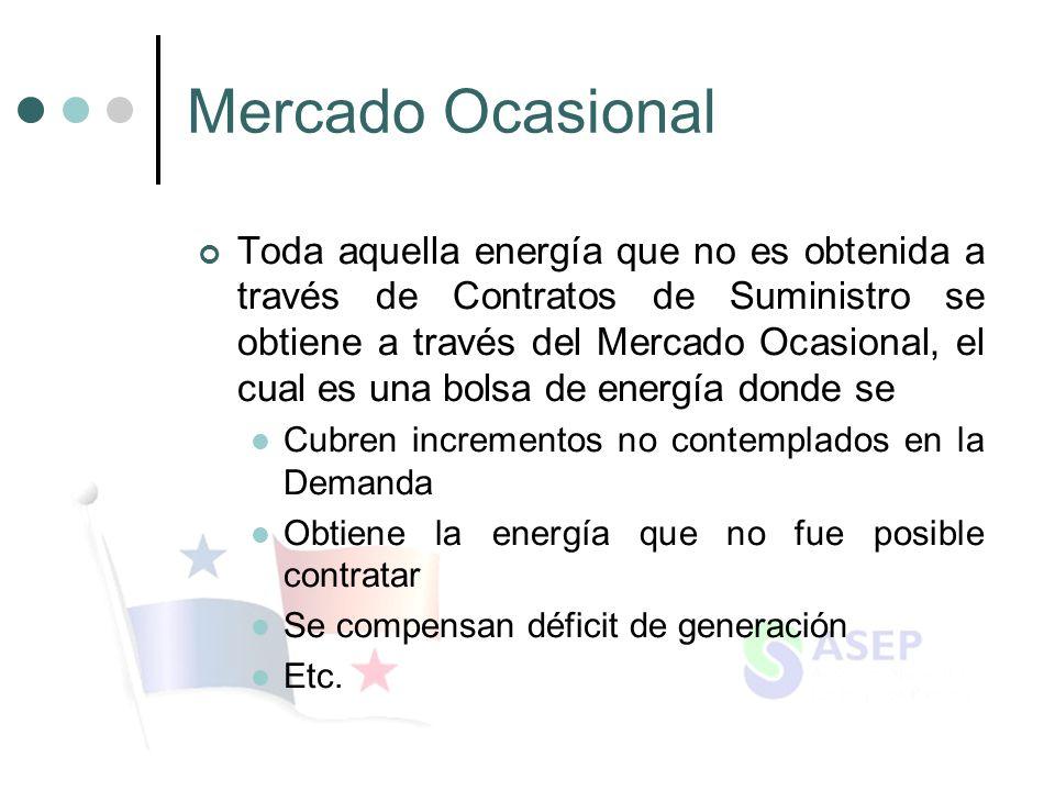 Mercado Ocasional Toda aquella energía que no es obtenida a través de Contratos de Suministro se obtiene a través del Mercado Ocasional, el cual es un