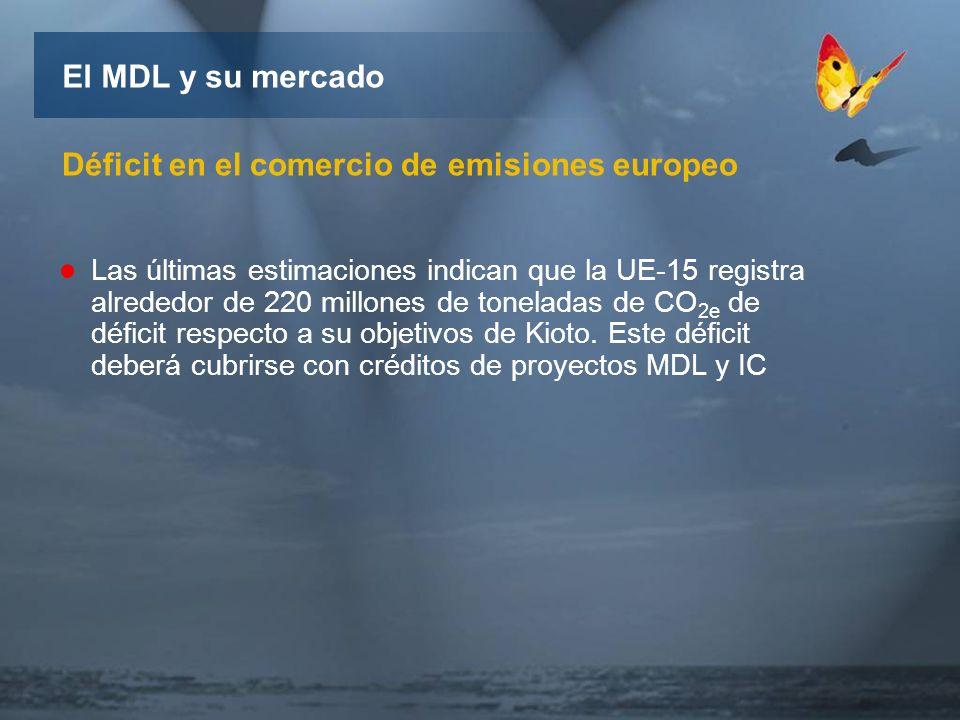 Déficit en el comercio de emisiones europeo El MDL y su mercado Las últimas estimaciones indican que la UE-15 registra alrededor de 220 millones de toneladas de CO 2e de déficit respecto a su objetivos de Kioto.