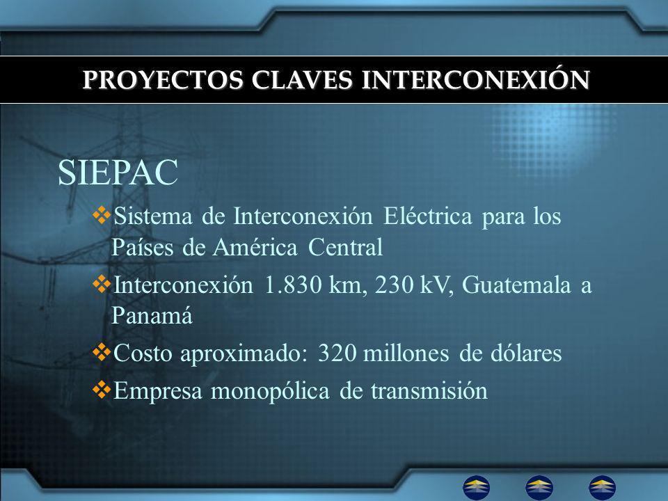 SIEPAC Sistema de Interconexión Eléctrica para los Países de América Central Interconexión 1.830 km, 230 kV, Guatemala a Panamá Costo aproximado: 320 millones de dólares Empresa monopólica de transmisión PROYECTOS CLAVES INTERCONEXIÓN