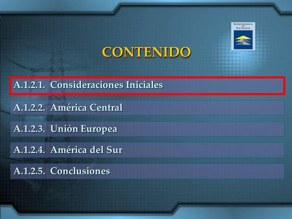 CONTENIDOCONTENIDO A.1.2.1.Consideraciones Iniciales A.1.2.4.