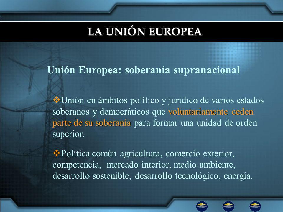 Unión Europea: soberanía supranacional voluntariamente ceden parte de su soberanía Unión en ámbitos político y jurídico de varios estados soberanos y democráticos que voluntariamente ceden parte de su soberanía para formar una unidad de orden superior.
