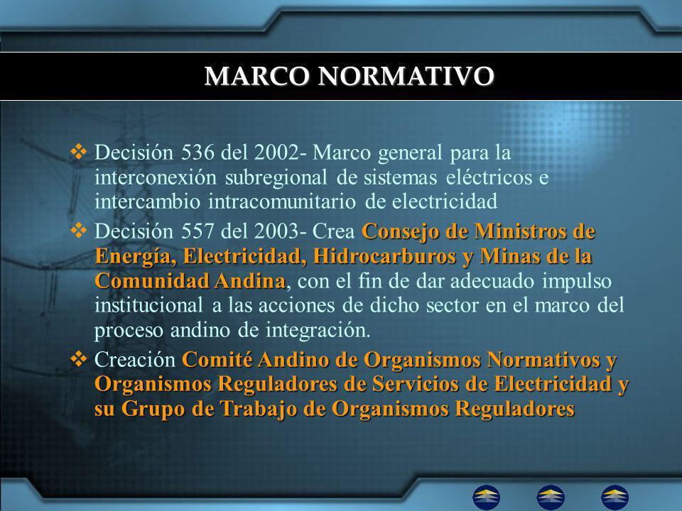 Decisión 536 del 2002- Marco general para la interconexión subregional de sistemas eléctricos e intercambio intracomunitario de electricidad Consejo de Ministros de Energía, Electricidad, Hidrocarburos y Minas de la Comunidad Andina Decisión 557 del 2003- Crea Consejo de Ministros de Energía, Electricidad, Hidrocarburos y Minas de la Comunidad Andina, con el fin de dar adecuado impulso institucional a las acciones de dicho sector en el marco del proceso andino de integración.