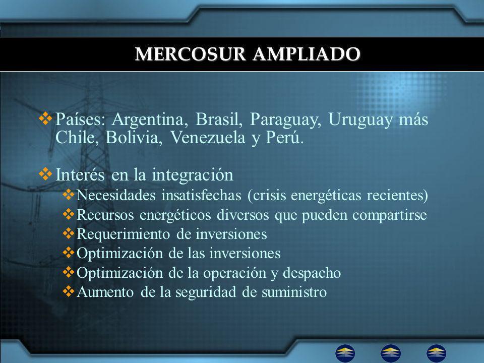 Países: Argentina, Brasil, Paraguay, Uruguay más Chile, Bolivia, Venezuela y Perú.