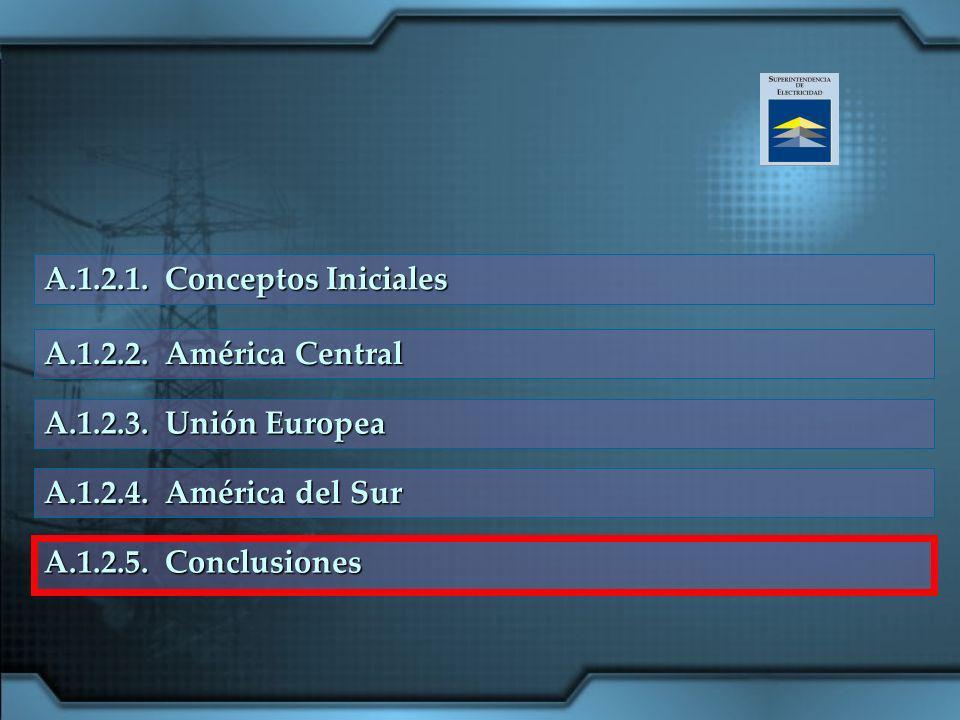 A.1.2.1.Conceptos Iniciales A.1.2.4. América del Sur A.1.2.2.
