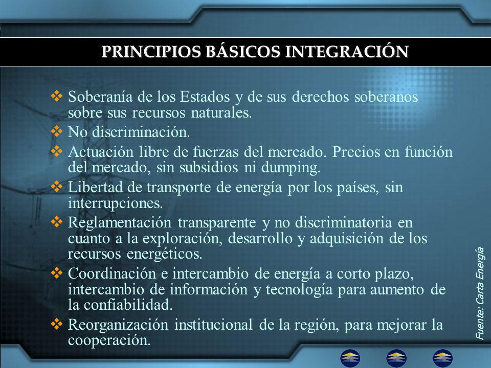 Sin embargo… Problemas existentes: Falta acuerdos regionales sólidos Debilidades institucionales Limitaciones de mercados con diferentes regulaciones.
