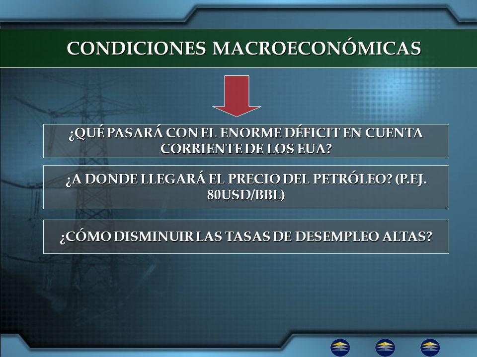 CONDICIONES MACROECONÓMICAS ¿QUÉ PASARÁ CON EL ENORME DÉFICIT EN CUENTA CORRIENTE DE LOS EUA.