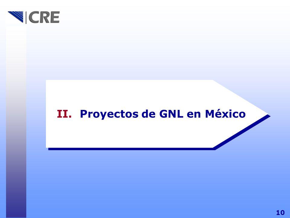 II. Proyectos de GNL en México 10
