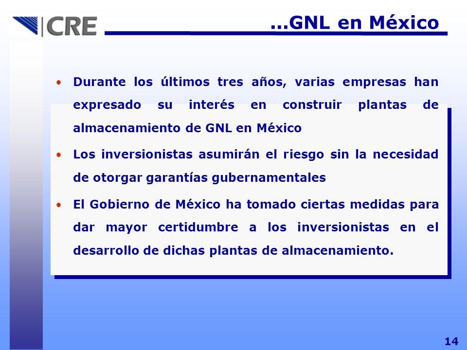 Durante los últimos tres años, varias empresas han expresado su interés en construir plantas de almacenamiento de GNL en México Los inversionistas asu