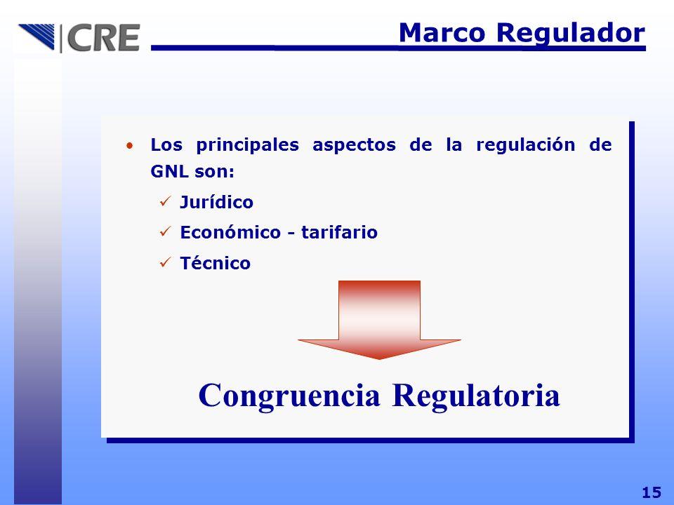 Marco Regulador Los principales aspectos de la regulación de GNL son: Jurídico Económico - tarifario Técnico Congruencia Regulatoria 15