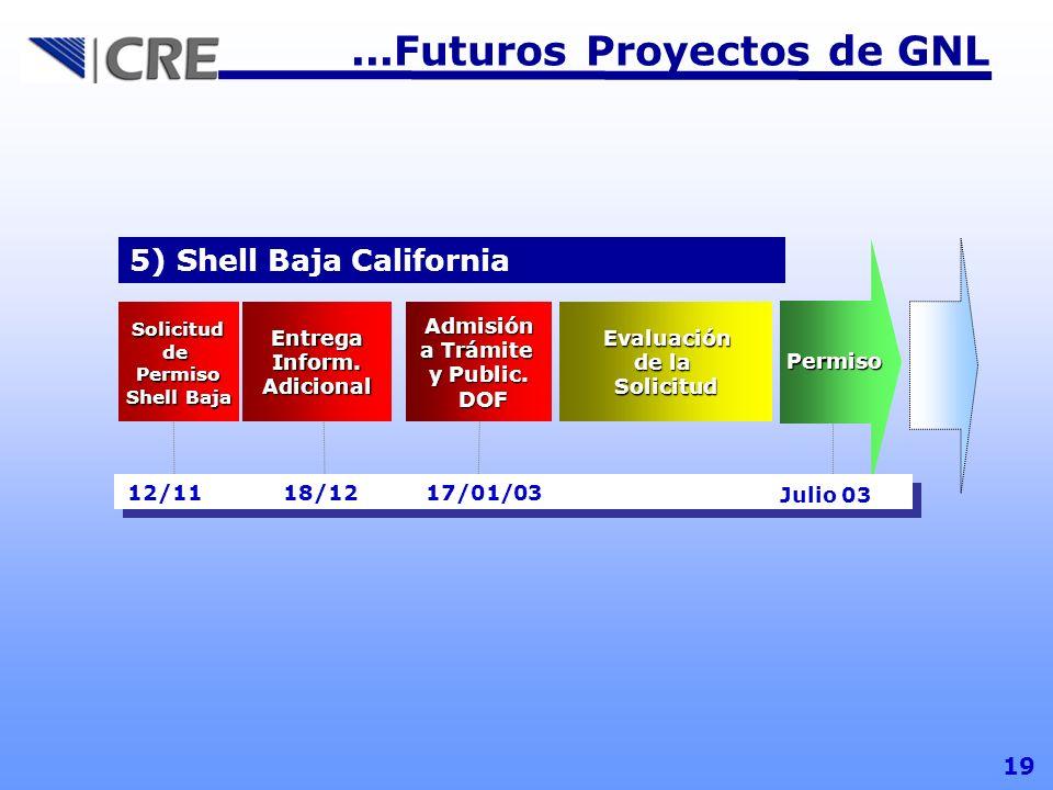 19 5) Shell Baja California Solicitud dePermiso Shell Baja EntregaInform.Adicional Admisión a Trámite y Public. DOF DOF Evaluación de la Solicitud Per